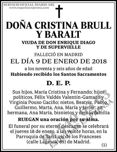 Cristina Brull y Baralt